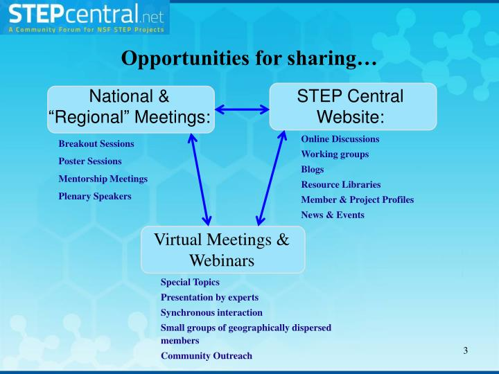 National regional meetings