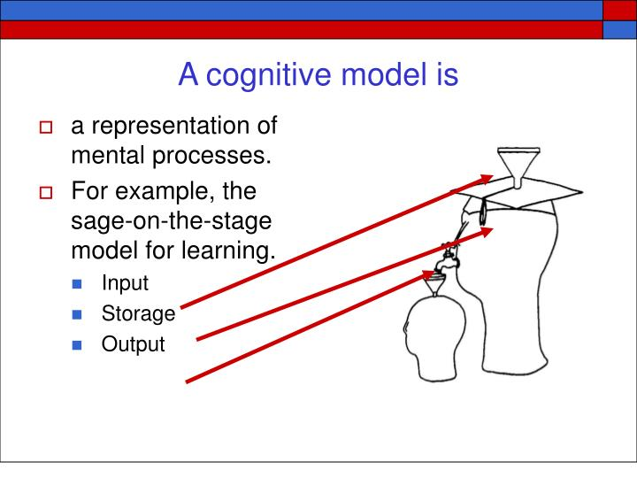 A cognitive model is