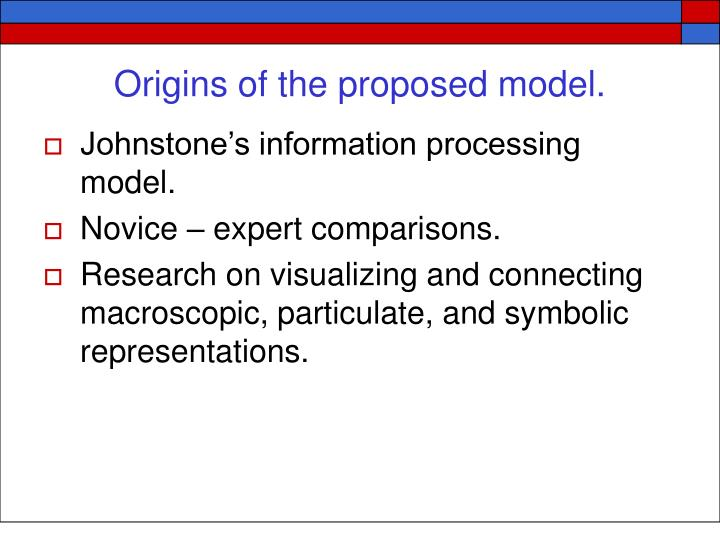 Origins of the proposed model.