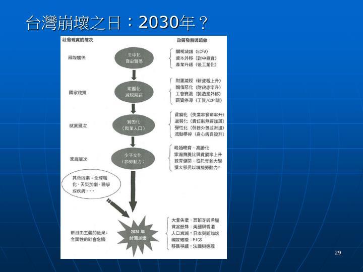 台灣崩壞之日: