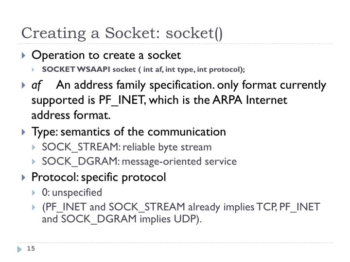 Creating a Socket: socket()