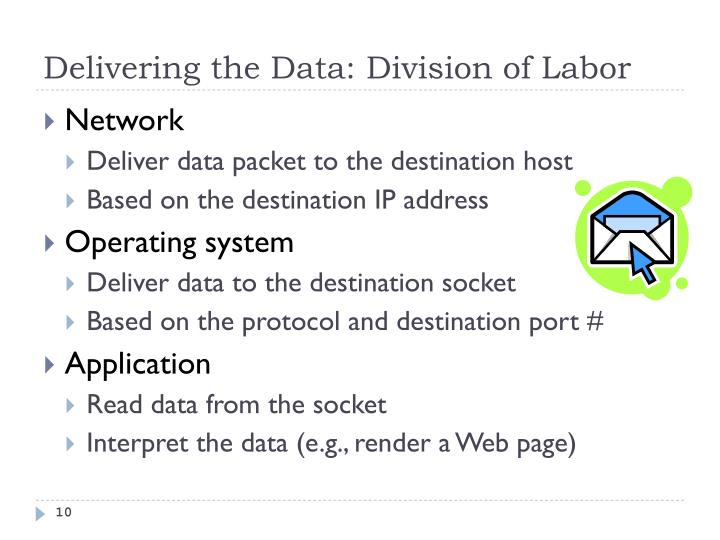 Delivering the Data: Division of Labor