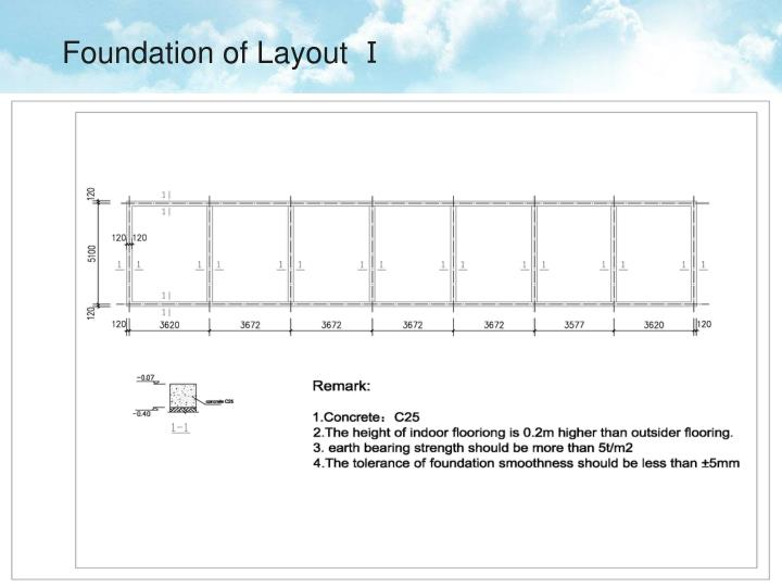 Foundation of Layout Ⅰ