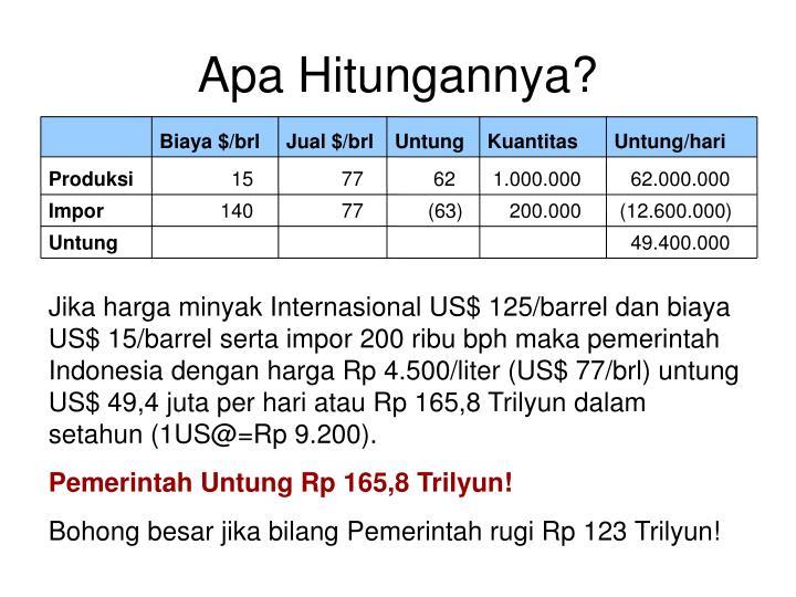 Biaya $/brl
