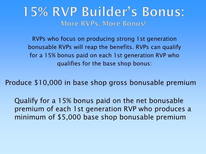 15% RVP Builder's Bonus: