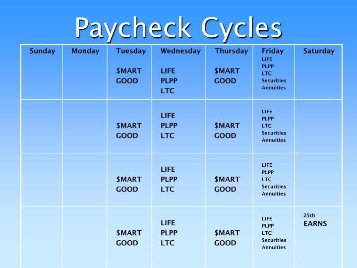Paycheck Cycles
