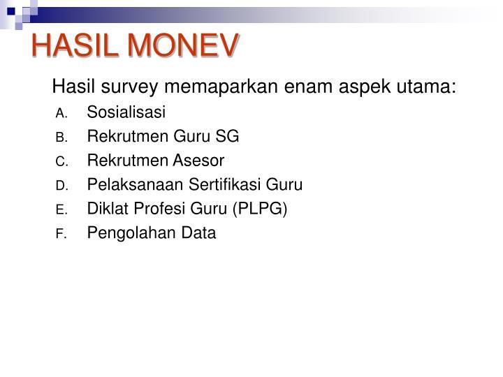 HASIL MONEV