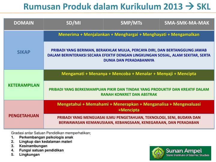 Rumusan Produk dalam Kurikulum 2013