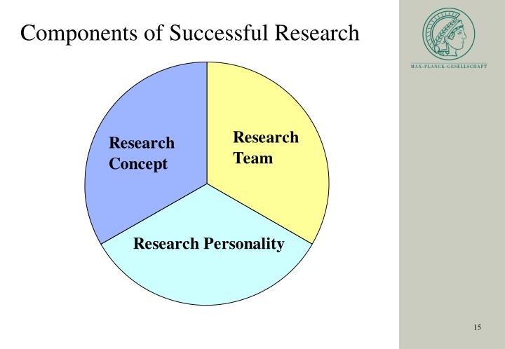 Components of Successful Research