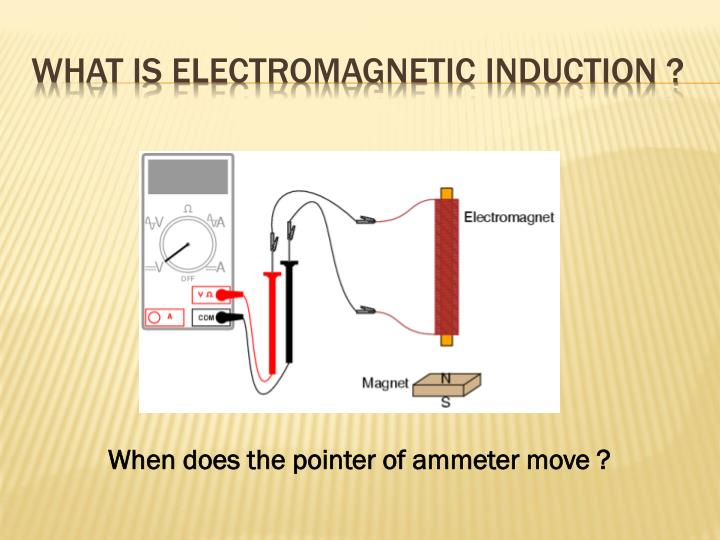 What is electromagnetic induction ?