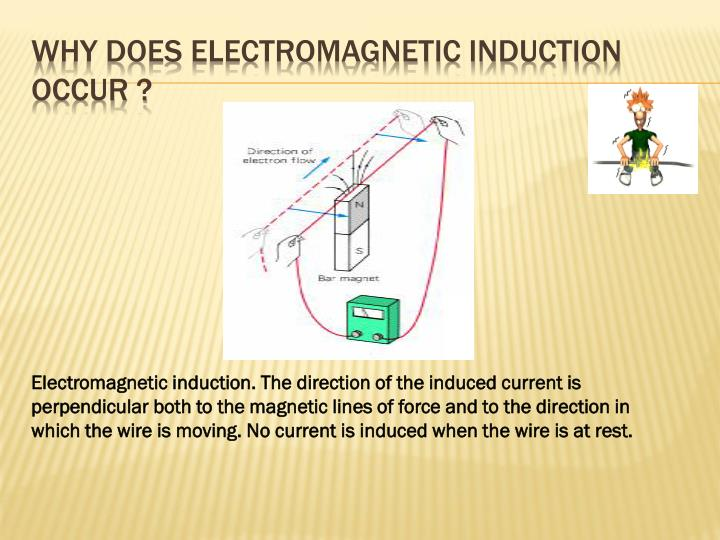 Why does electromagnetic induction occur ?