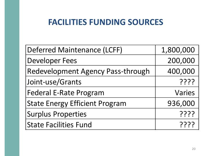 FACILITIES FUNDING SOURCES