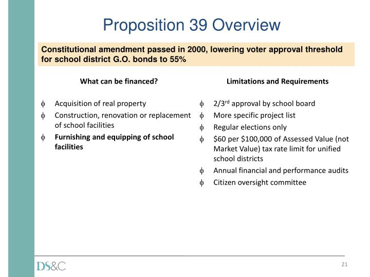 Proposition 39 Overview