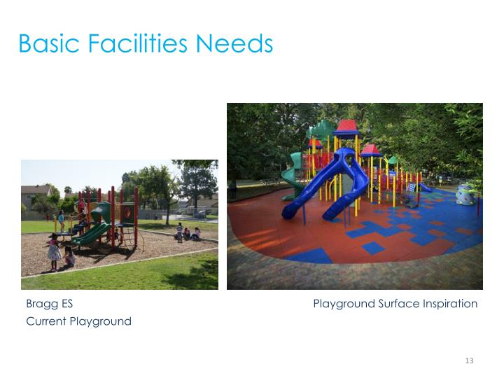 Basic Facilities Needs