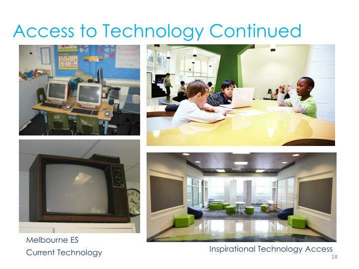 Access to Technology Continued