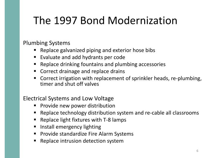 The 1997 Bond Modernization