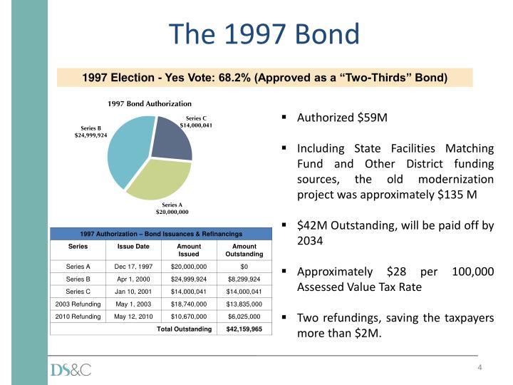 The 1997 Bond