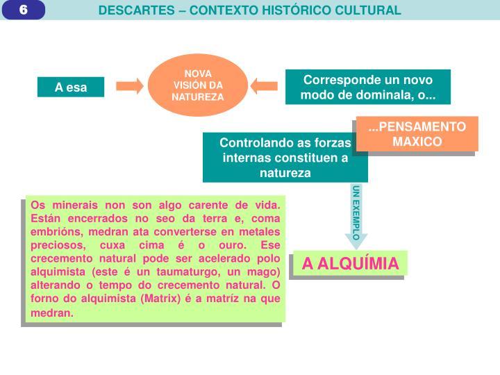DESCARTES – CONTEXTO HISTÓRICO CULTURAL