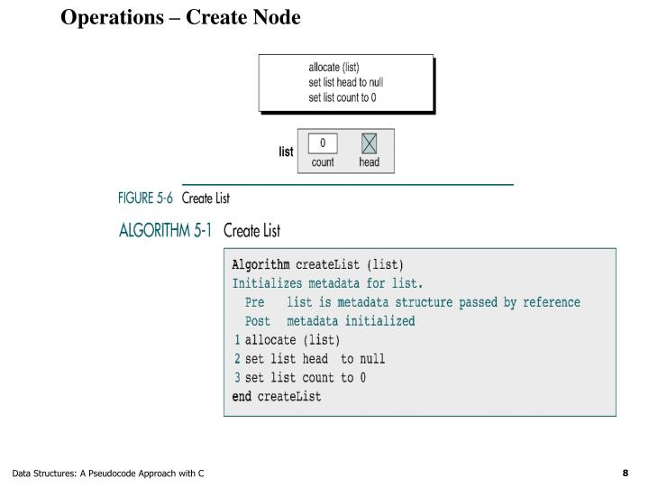 Operations – Create Node
