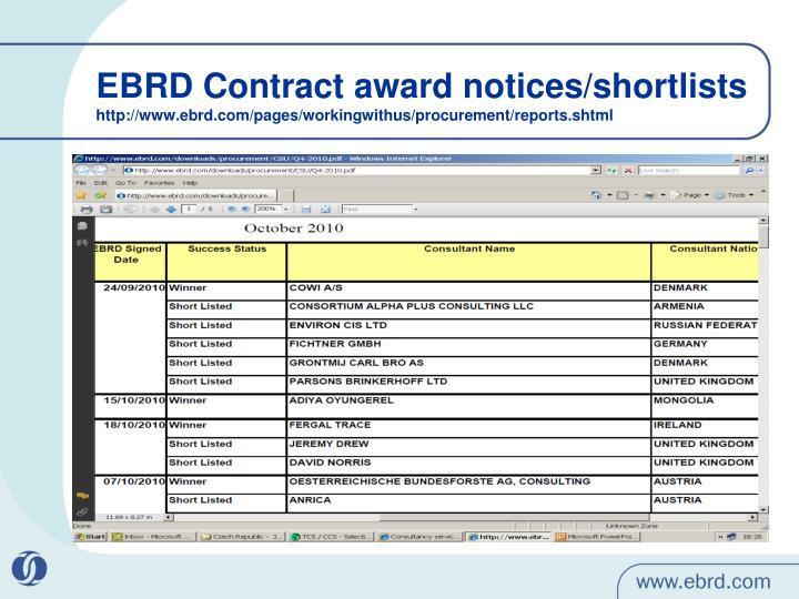 EBRD Contract award notices/shortlists
