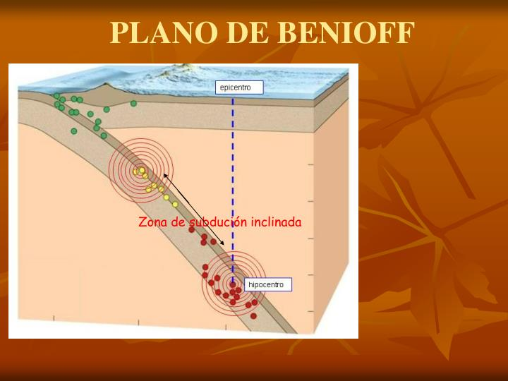 PLANO DE BENIOFF