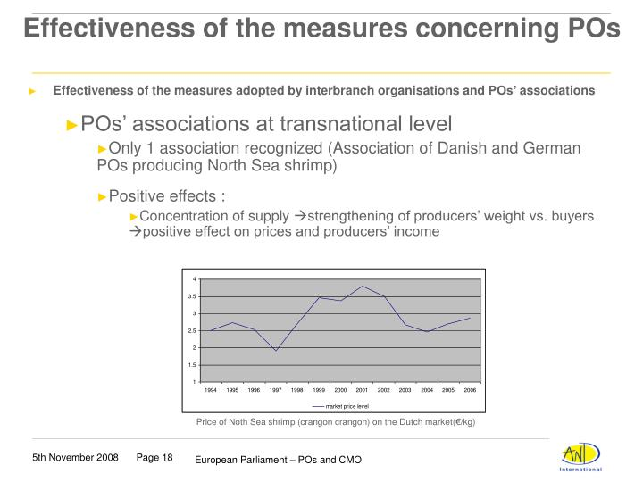 Effectiveness of the measures concerning POs