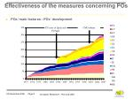effectiveness of the measures concerning pos2