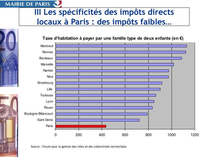 III Les spécificités des impôts directs locaux à Paris : des impôts faibles…