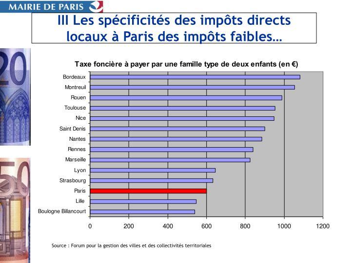 III Les spécificités des impôts directs locaux à Paris des impôts faibles…