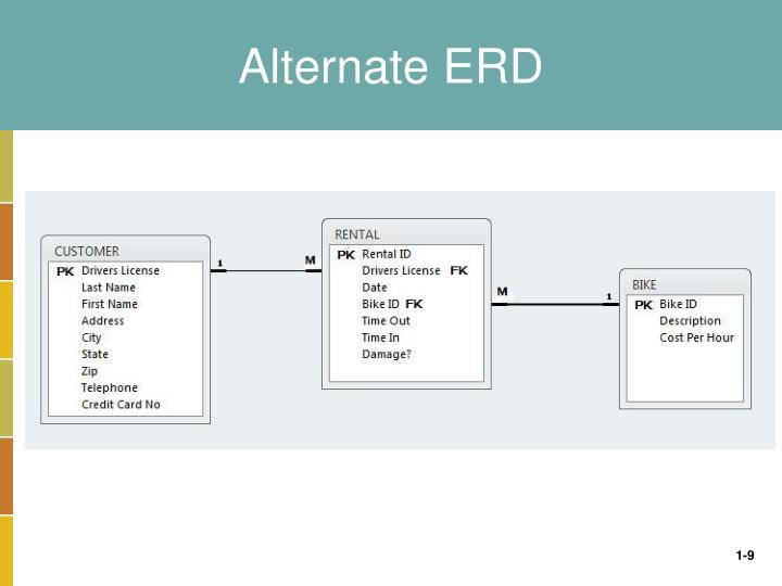 Alternate ERD