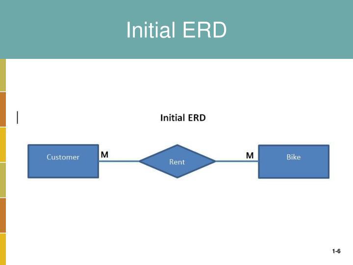 Initial ERD