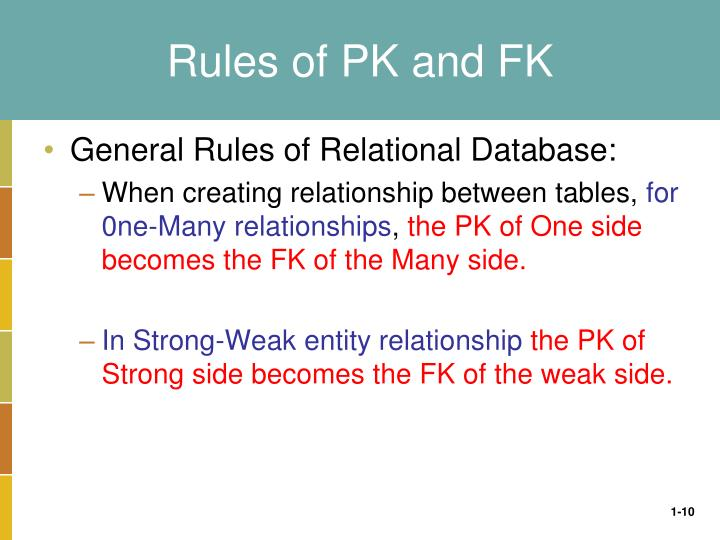 Rules of PK and FK