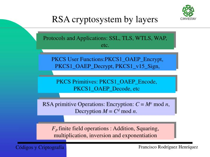 RSA cryptosystem by layers