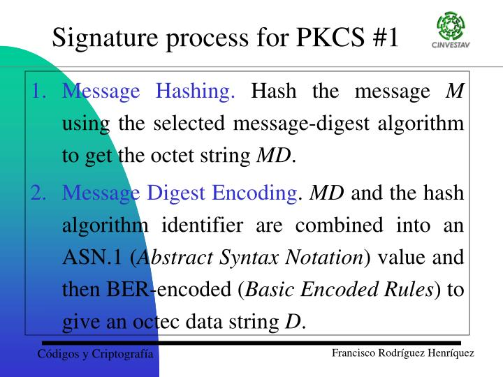Message Hashing.