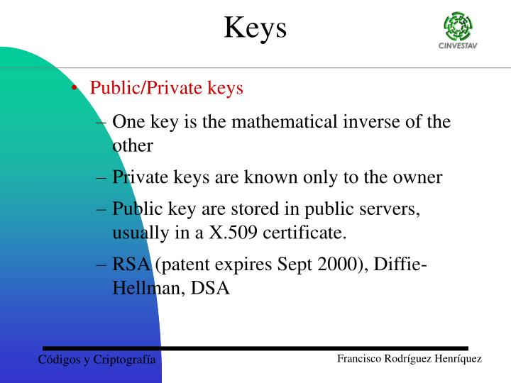 Public/Private keys