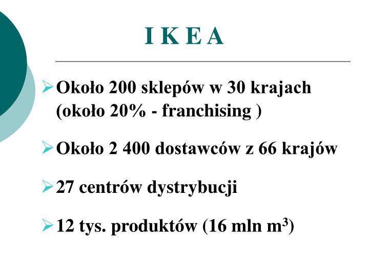 I K E A