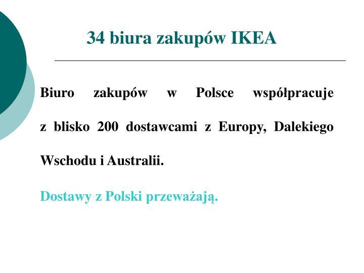34 biura zakupów IKEA