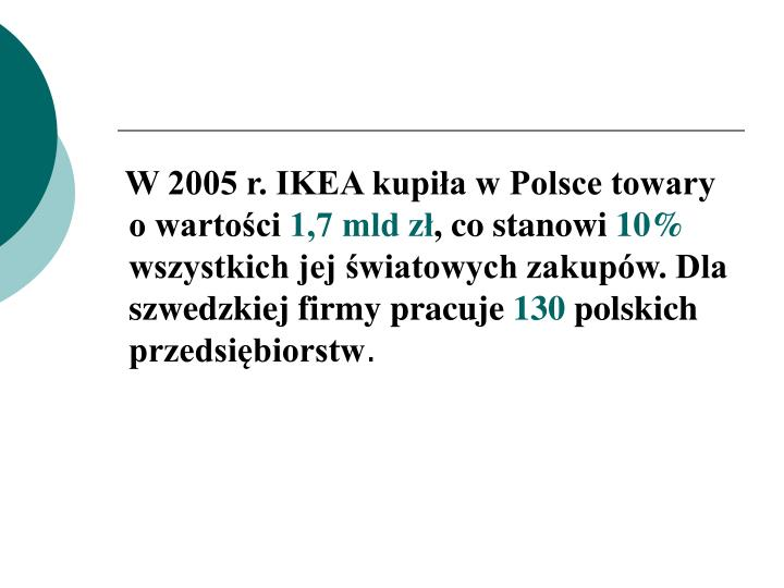W 2005 r. IKEA kupiła w Polsce towary o wartości