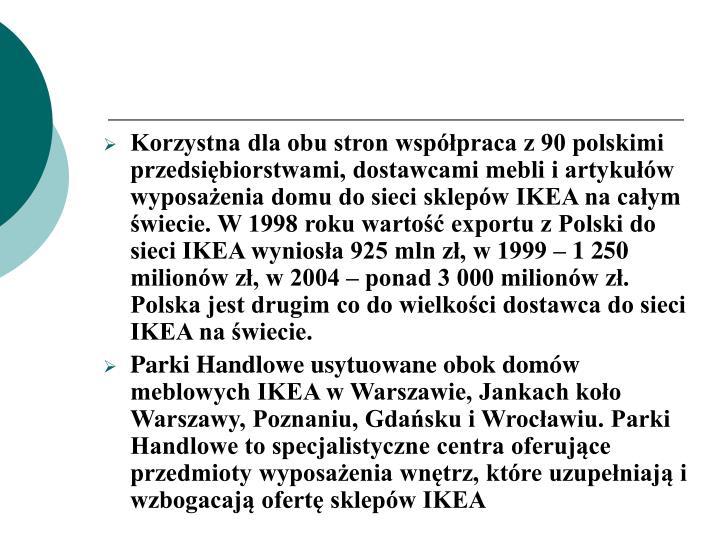 Korzystna dla obu stron współpraca z 90 polskimi przedsiębiorstwami, dostawcami mebli i artykułów wyposażenia domu do sieci sklepów IKEA na całym świecie. W 1998 roku wartość exportu z Polski do sieci IKEA wyniosła 925 mln zł, w 1999 – 1 250 milionów zł, w 2004 – ponad 3 000 milionów zł. Polska jest drugim co do wielkości dostawca do sieci IKEA na świecie.