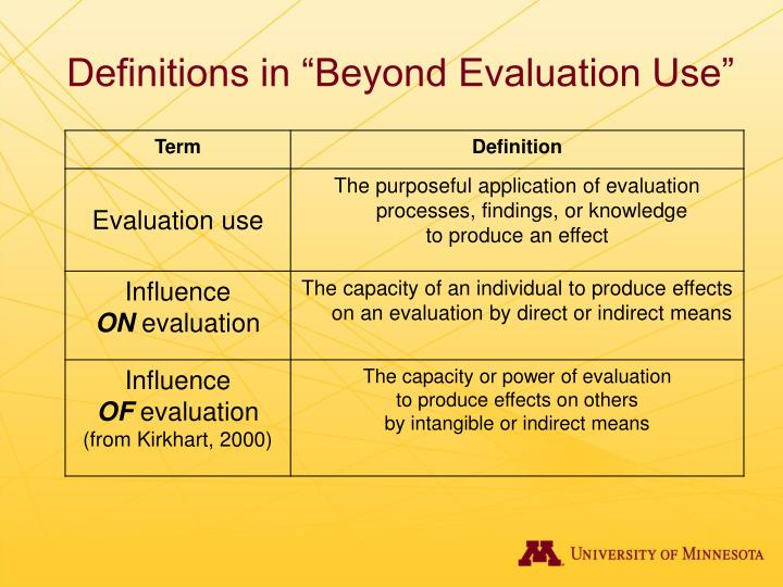 "Definitions in ""Beyond Evaluation Use"""