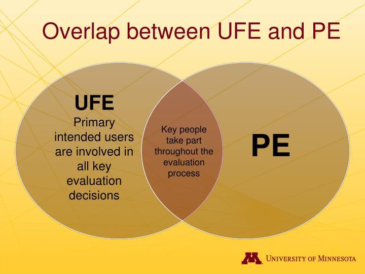 Overlap between UFE and PE
