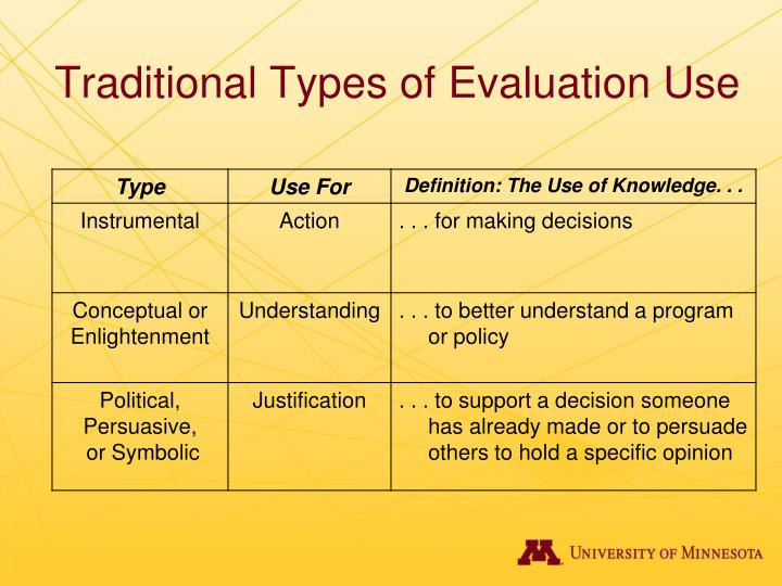 Traditional Types of Evaluation Use