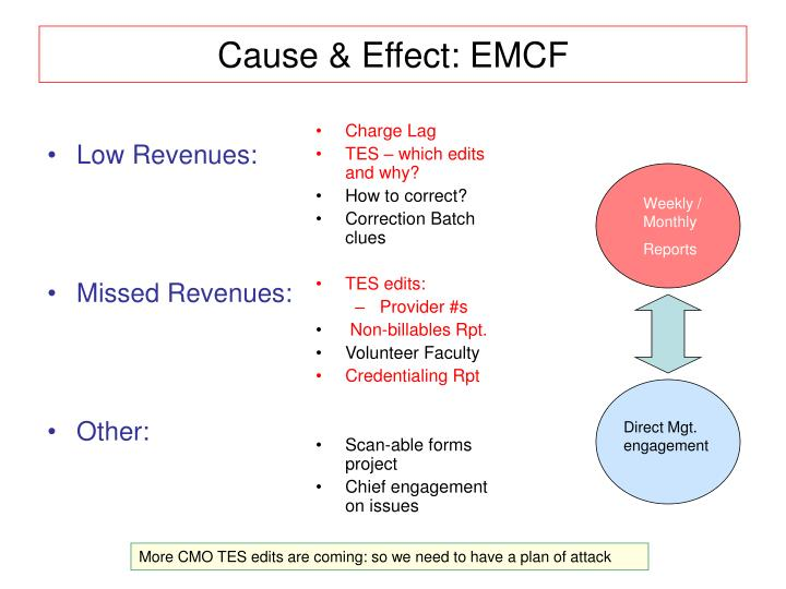 Cause effect emcf