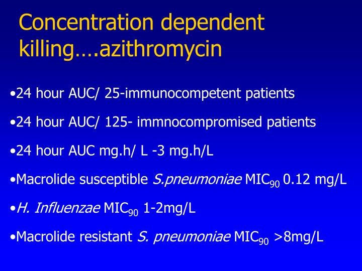 Concentration dependent killing….azithromycin