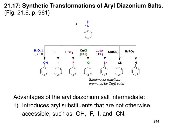 21.17: Synthetic Transformations of Aryl Diazonium Salts.
