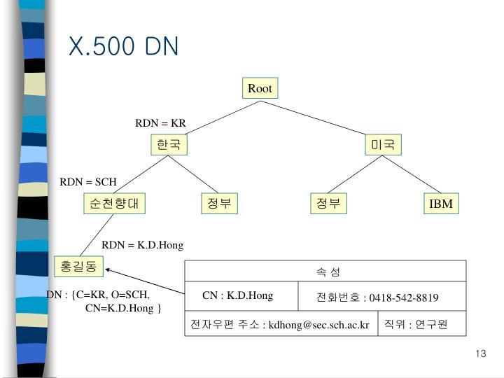 X.500 DN
