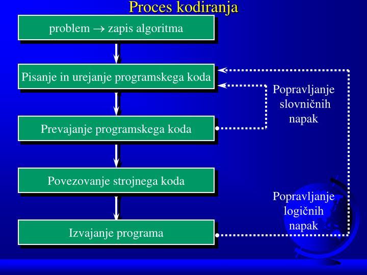 Proces kodiranja