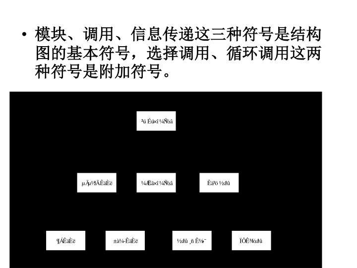 模块、调用、信息传递这三种符号是结构图的基本符号,选择调用、循环调用这两种符号是附加符号。
