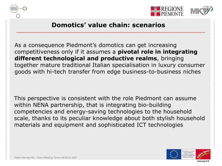 Domotics' value chain: scenarios
