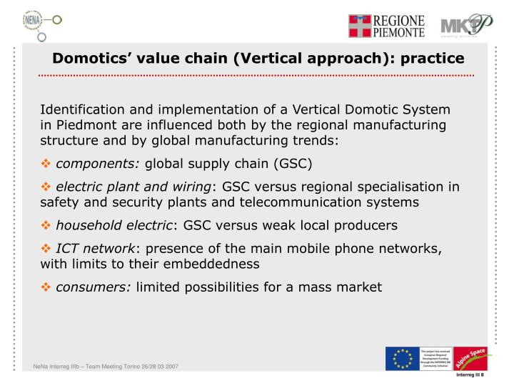 Domotics' value chain (Vertical approach): practice